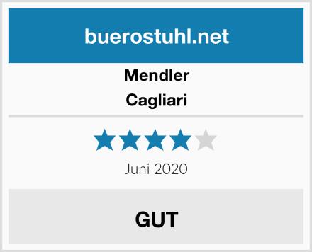 Mendler Cagliari Test
