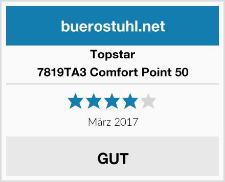 Topstar 7819TA3 Comfort Point 50 Test